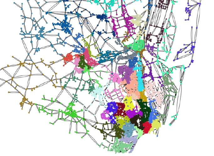 Figure 7.5 p. 144 (détail): Clustering hiérarchique sur le multigraphe de l'estuaire de la Seine, Nabaa, 2011  <nabaa_