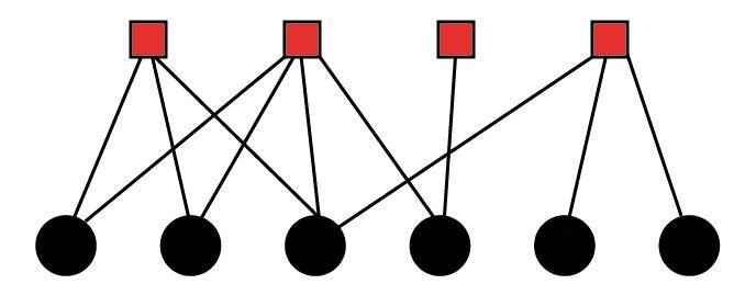 Exemple de graphe biparti
