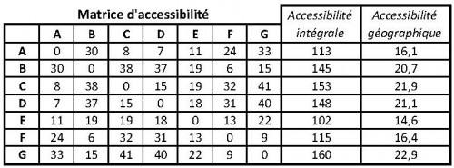 A-accessibilité-mat
