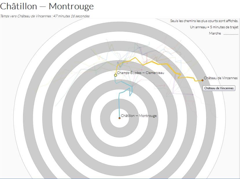 sous-réseau de métro entre chatillon et vincennes