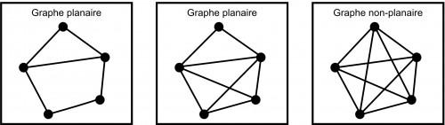 planaire3